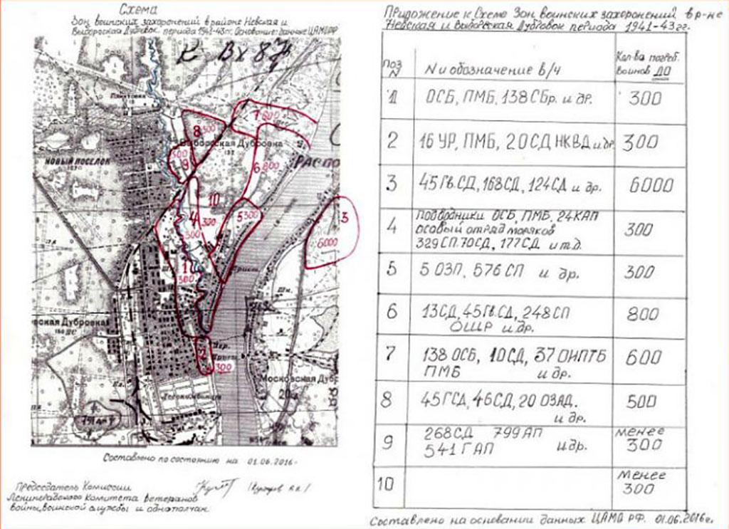 Схема зон воинских захоронений
