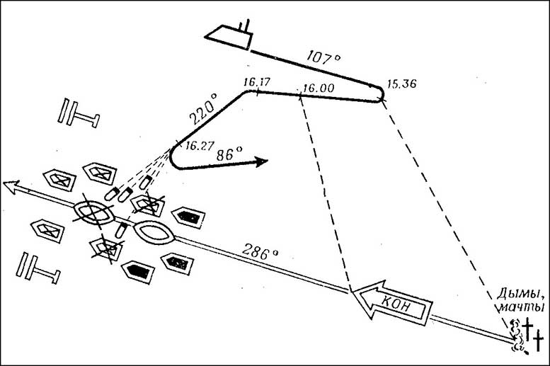 Схема атаки 20 апреля 1944.